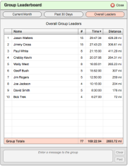 Group Leaderboard